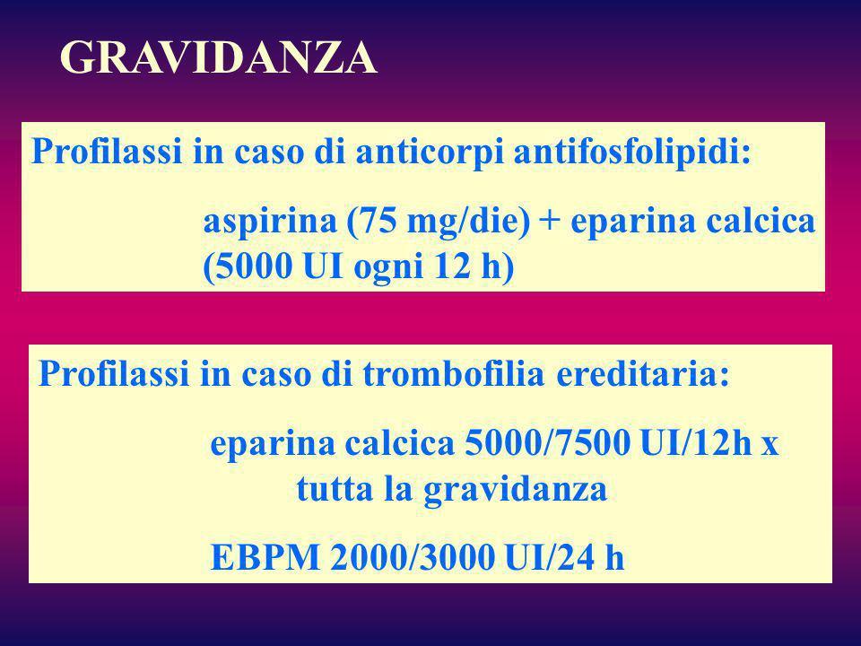 GRAVIDANZA Profilassi in caso di anticorpi antifosfolipidi: aspirina (75 mg/die) + eparina calcica (5000 UI ogni 12 h) Profilassi in caso di trombofil