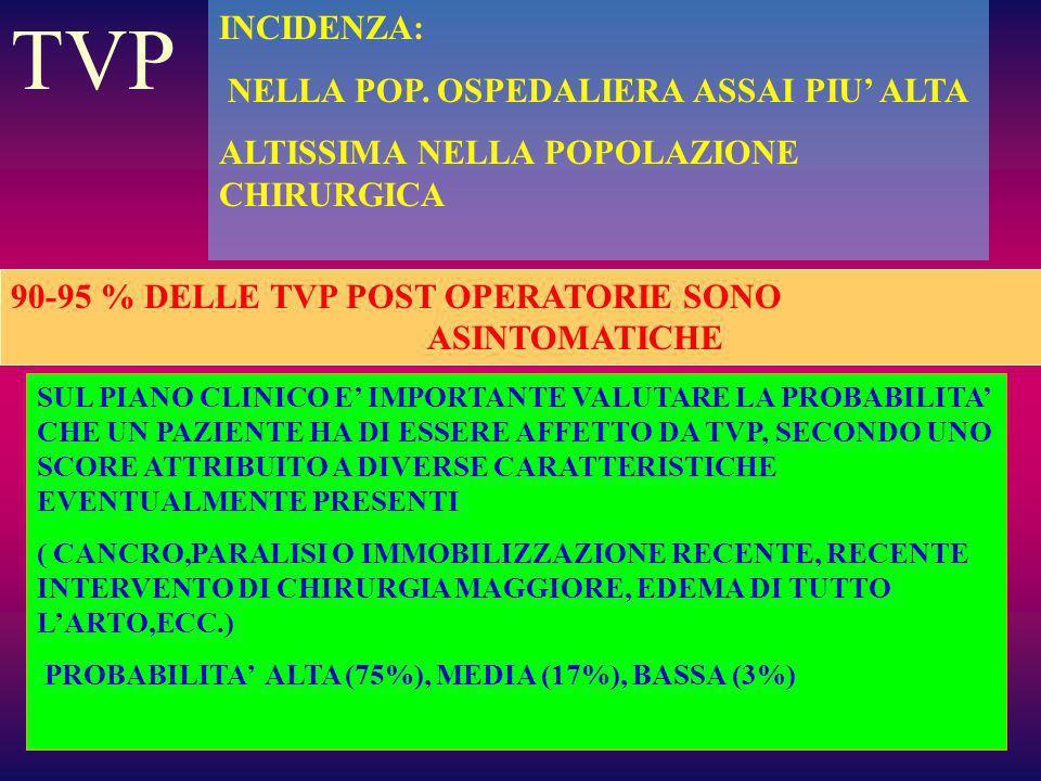 TVP INCIDENZA: NELLA POP. OSPEDALIERA ASSAI PIU ALTA ALTISSIMA NELLA POPOLAZIONE CHIRURGICA 90-95 % DELLE TVP POST OPERATORIE SONO ASINTOMATICHE SUL P