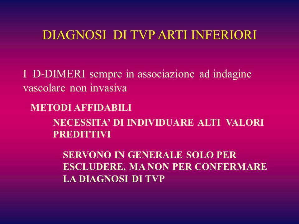 DIAGNOSI DI TVP ARTI INFERIORI I D-DIMERI sempre in associazione ad indagine vascolare non invasiva METODI AFFIDABILI NECESSITA DI INDIVIDUARE ALTI VA