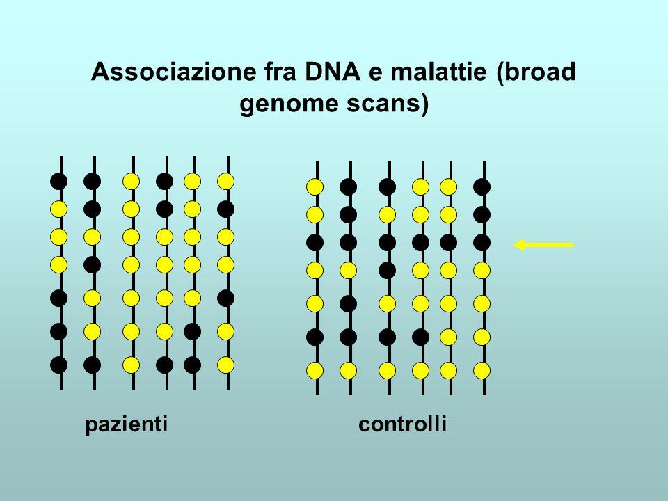 Associazione fra DNA e malattie (broad genome scans) pazienti controlli