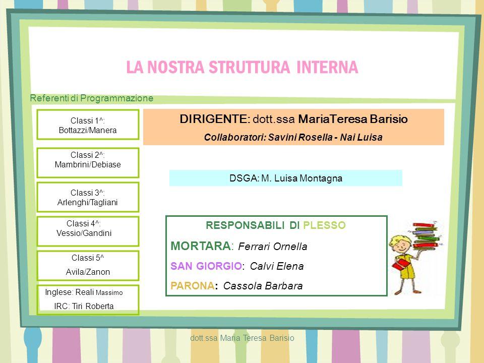 dott.ssa Maria Teresa Barisio LA NOSTRA STRUTTURA INTERNA DIRIGENTE: dott.ssa MariaTeresa Barisio Collaboratori: Savini Rosella - Nai Luisa DSGA: M. L