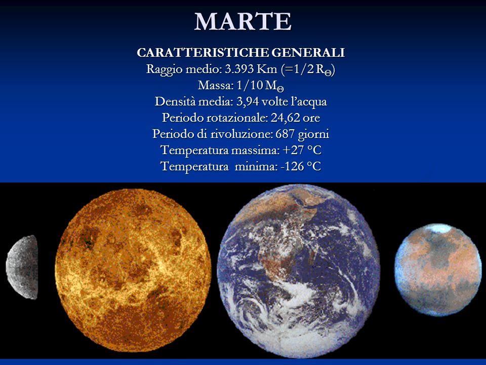 MARTE CARATTERISTICHE GENERALI Raggio medio: 3.393 Km (=1/2 R Θ ) Massa: 1/10 M Θ Densità media: 3,94 volte lacqua Periodo rotazionale: 24,62 ore Peri