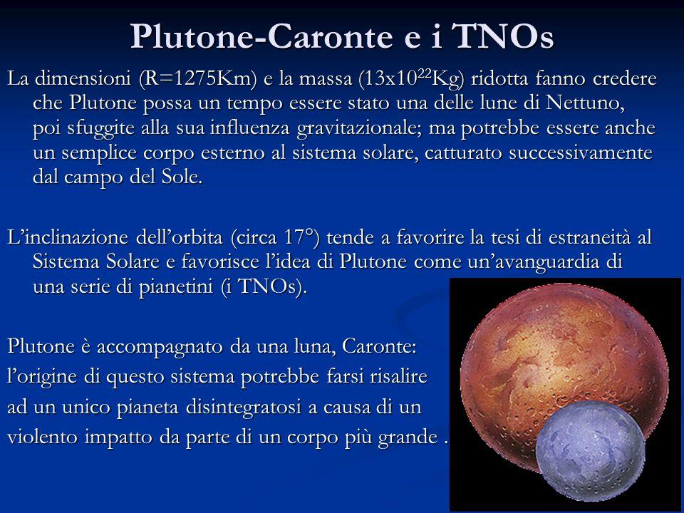 Plutone-Caronte e i TNOs La dimensioni (R=1275Km) e la massa (13x10 22 Kg) ridotta fanno credere che Plutone possa un tempo essere stato una delle lun
