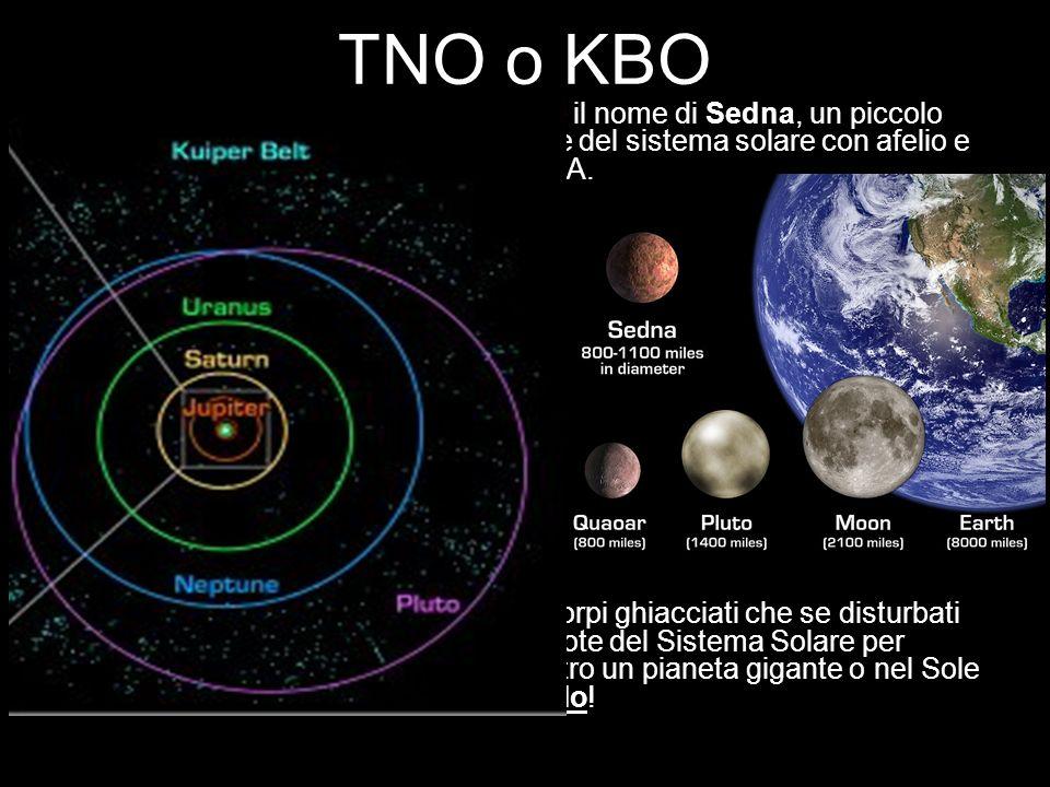 TNO o KBO Tra le ultime scoperte, spicca in particolare il nome di Sedna, un piccolo corpo che orbita nelle regioni più remote del sistema solare con