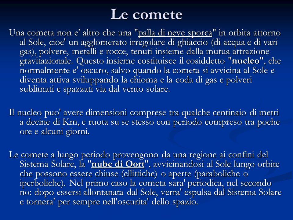 Le comete Una cometa non e' altro che una