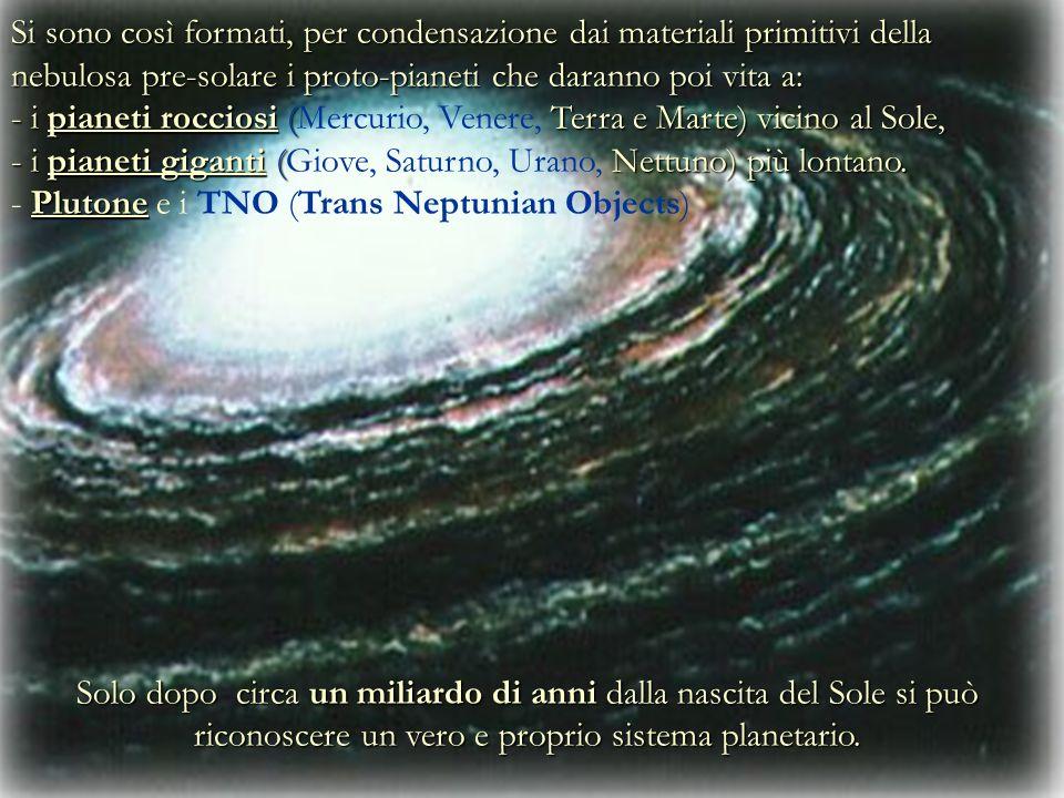Si sono così formati, per condensazione dai materiali primitivi della nebulosa pre-solare i proto-pianeti che daranno poi vita a: - i pianeti rocciosi