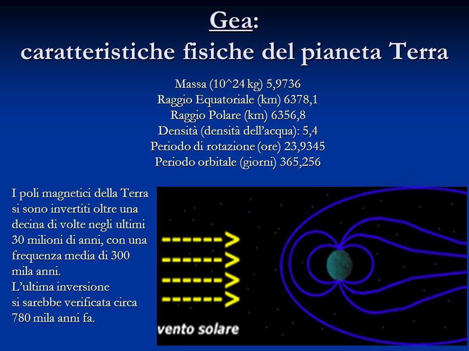 Gea: caratteristiche fisiche del pianeta Terra Massa (10^24 kg) 5,9736 Raggio Equatoriale (km) 6378,1 Raggio Polare (km) 6356,8 Densità (densità della