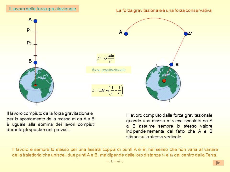 m. f. marino Leggi di Keplero III Legge I quadrati dei tempi impiegati dai pianeti a descrivere le proprie orbite sono proporzionali ai cubi dei semia