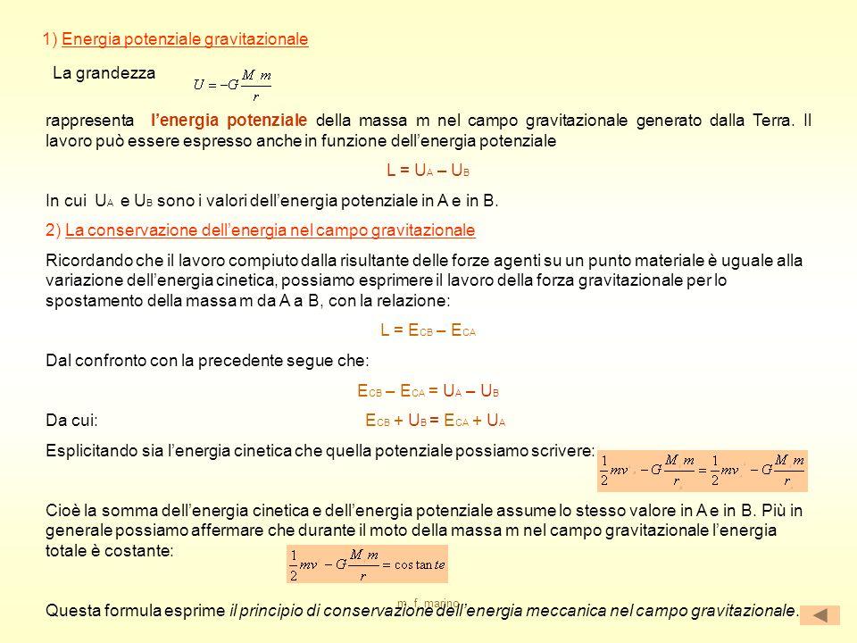 m. f. marino Il lavoro della forza gravitazionale A B P1P1 P2P2 Il lavoro compiuto dalla forza gravitazionale per lo spostamento della massa m da A a