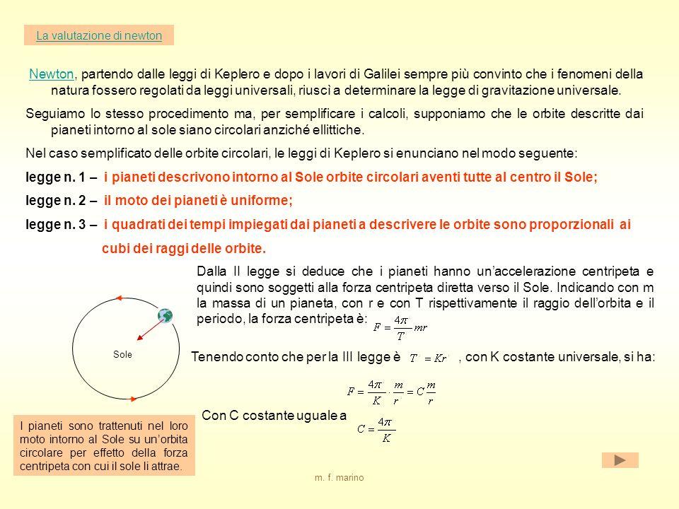 m. f. marino Isaac Newton Isacco Newton fisico e matematico inglese 1642 - 1727 Alcune osservazioni di Lord Keynes, famoso economista e attento studio