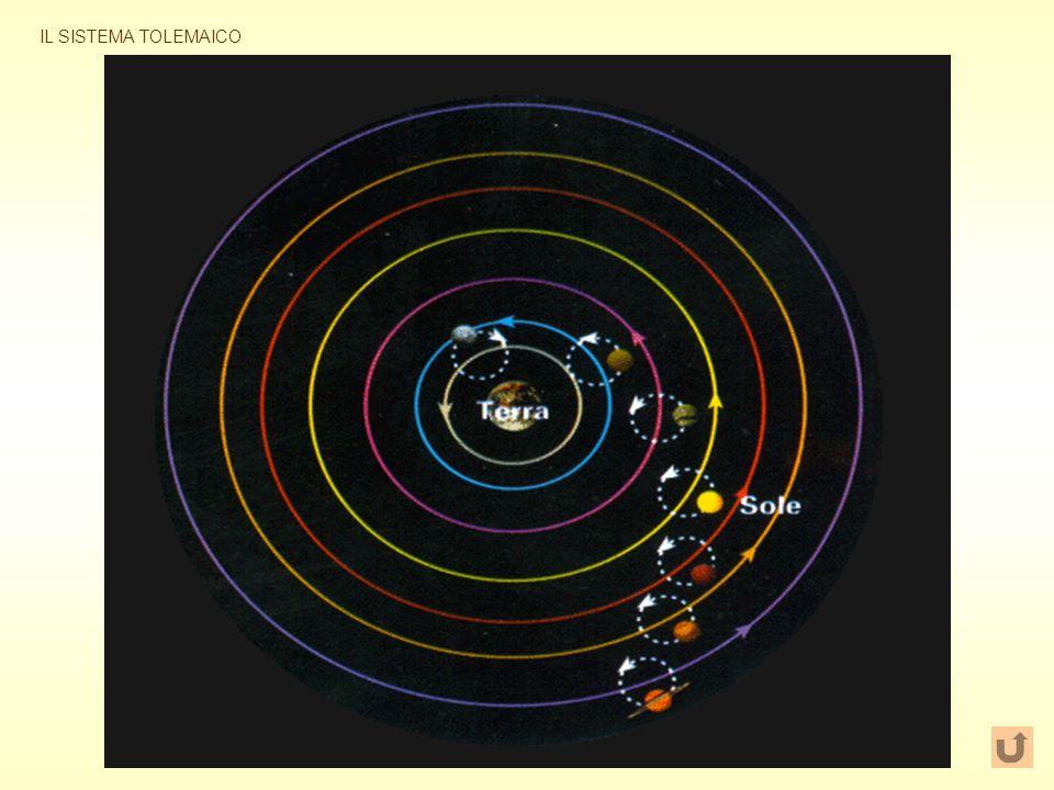 m. f. marino Claudio Tolomeo Astronomo, matematico e geografo, visse nel II secolo d.C. La sua vita non è molto conosciuta: non sono certi né la data