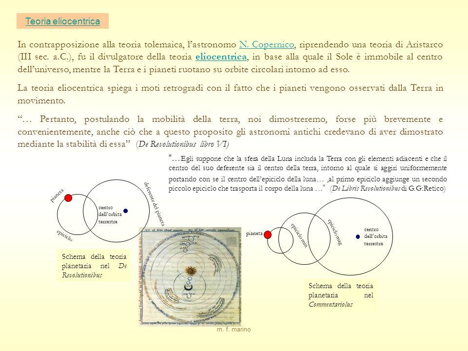 m.f. marino Teoria eliocentrica In contrapposizione alla teoria tolemaica, lastronomo N.