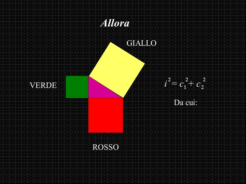 GIALLO VERDE ROSSO Ma VERDE = c 2 2 ROSSO = c 2 1 GIALLO = i 2