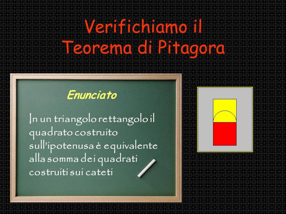 Verifichiamo il Teorema di Pitagora Enunciato: In un triangolo rettangolo il quadrato costruito sullipotenusa è equivalente alla somma dei quadrati costruiti sui cateti Enunciato