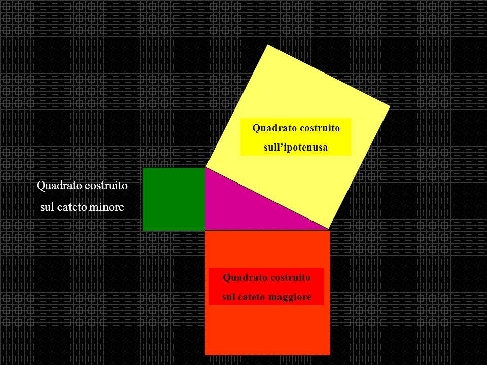 l b Dati: b = cm 10 h = cm 12 Richiesta: 2p = 2 l + b incognita l l = ( b/2 ) 2 + h 2 = ( 5cm ) 2 +(12cm) 2 = 25cm 2 + 144cm 2 = 169cm 2 = 13cm P = 2 l +b= cm(13x2+10)= cm36 Soluzione h b /2 cateto ipotenusa