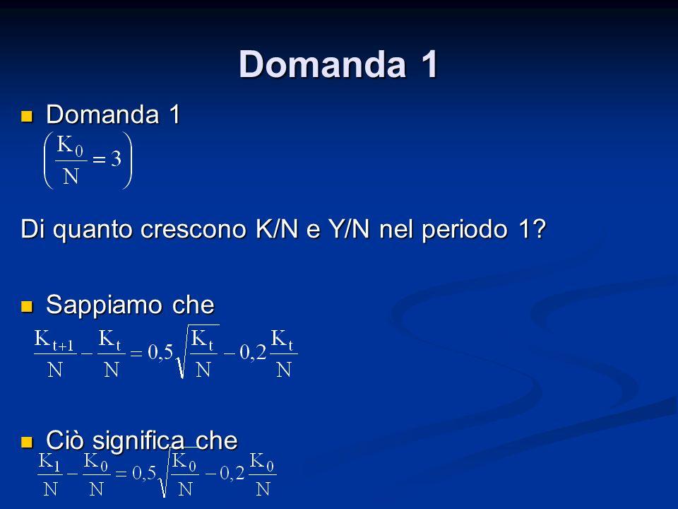 Domanda 1 Domanda 1 Domanda 1 Di quanto crescono K/N e Y/N nel periodo 1? Sappiamo che Sappiamo che Ciò significa che Ciò significa che