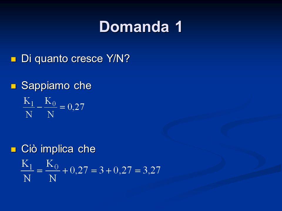 Domanda 1 Di quanto cresce Y/N? Di quanto cresce Y/N? Sappiamo che Sappiamo che Ciò implica che Ciò implica che
