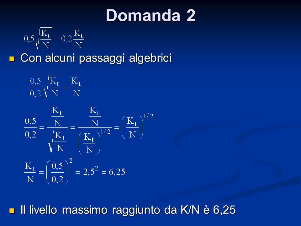 Domanda 2 Con alcuni passaggi algebrici Con alcuni passaggi algebrici Il livello massimo raggiunto da K/N è 6,25 Il livello massimo raggiunto da K/N è