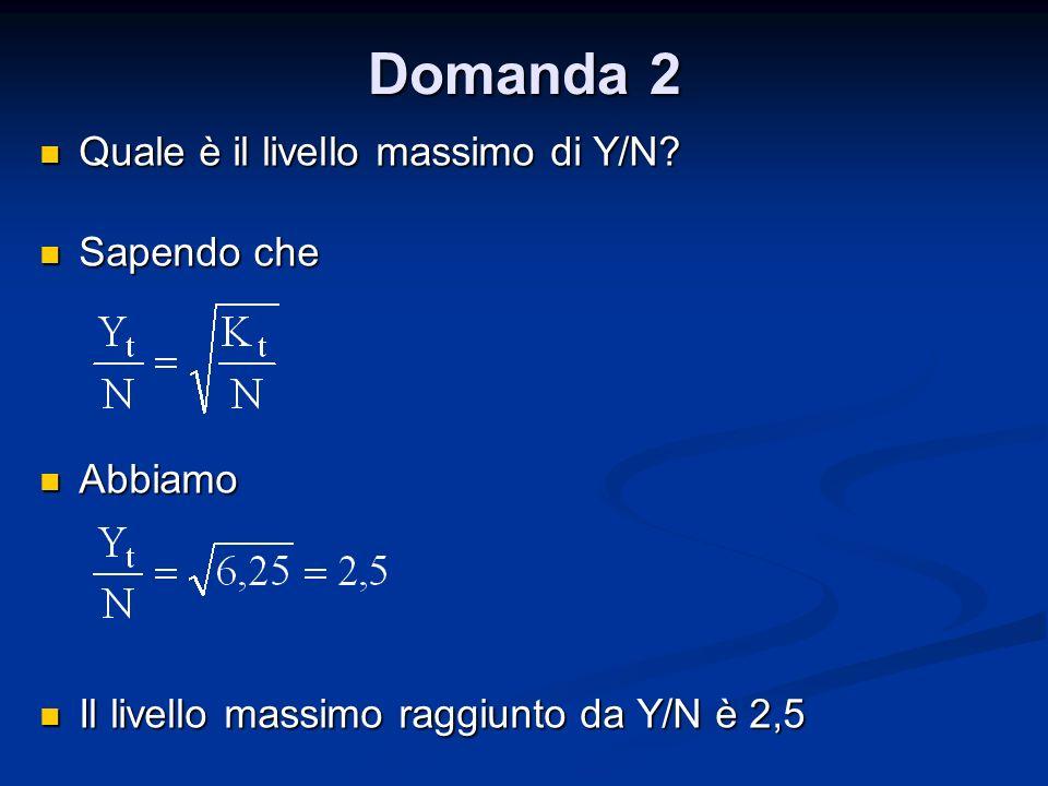 Domanda 2 Quale è il livello massimo di Y/N? Quale è il livello massimo di Y/N? Sapendo che Sapendo che Abbiamo Abbiamo Il livello massimo raggiunto d