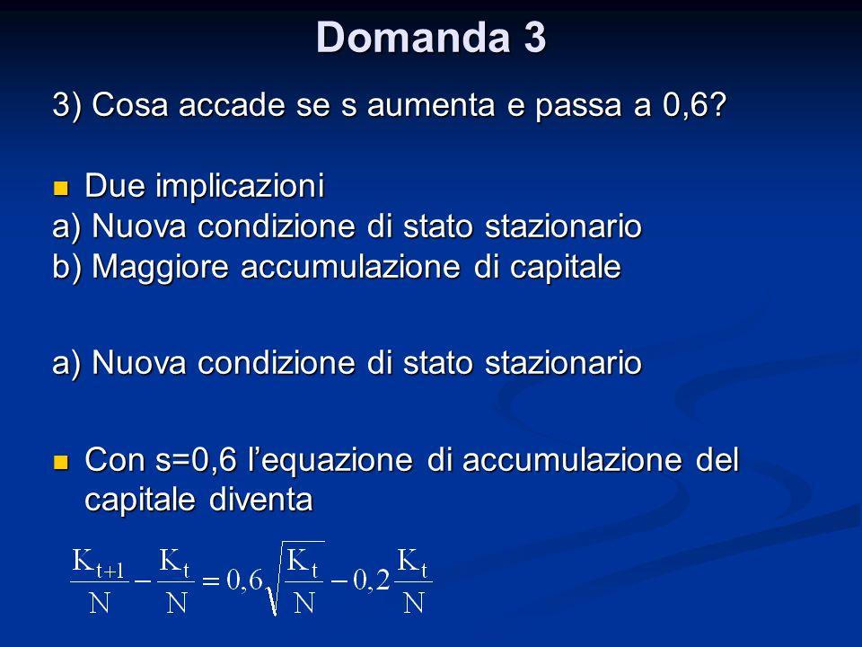 Domanda 3 3) Cosa accade se s aumenta e passa a 0,6? Due implicazioni Due implicazioni a) Nuova condizione di stato stazionario b) Maggiore accumulazi