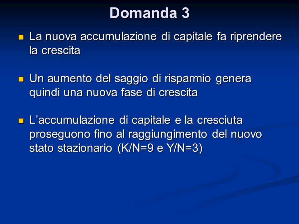 Domanda 3 La nuova accumulazione di capitale fa riprendere la crescita La nuova accumulazione di capitale fa riprendere la crescita Un aumento del sag