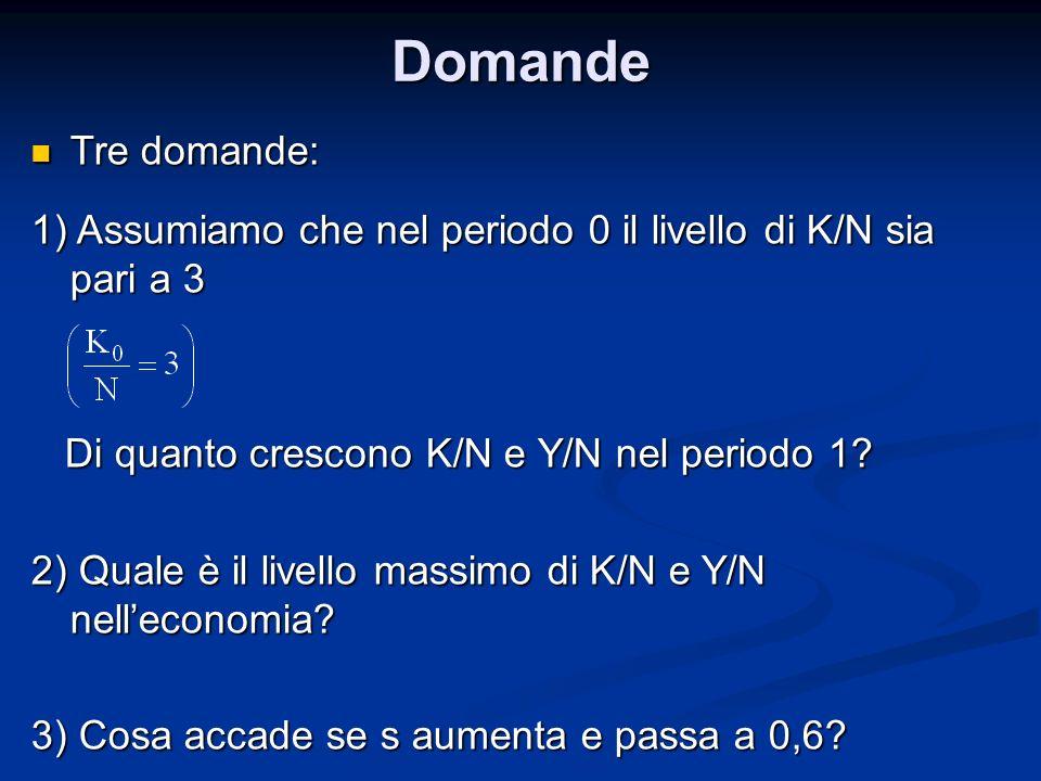 Domande Tre domande: Tre domande: 1) Assumiamo che nel periodo 0 il livello di K/N sia pari a 3 Di quanto crescono K/N e Y/N nel periodo 1? Di quanto