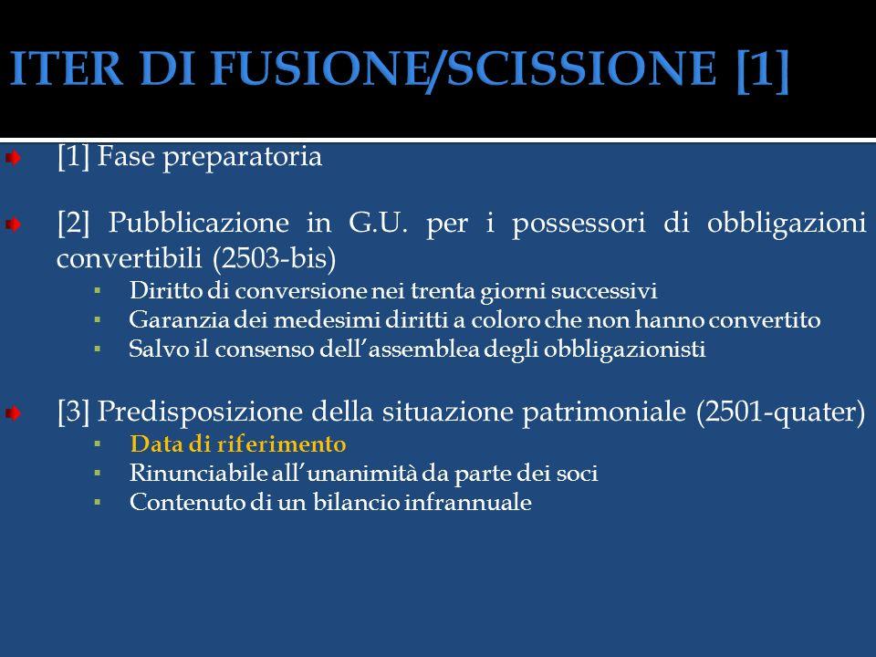 Fusioni/scissioni non societarie Fusioni/scissioni eterogenee Vengono mutuati i principi della trasformazione eterogenea Cooperative Fusione/scissioni