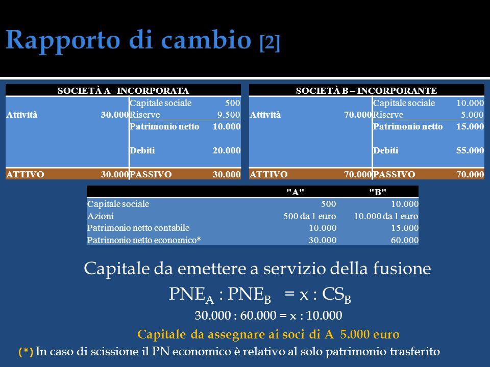 Società A Società B Società B Società B y 40% x 60% z 70% w 30% x x y y w w z z Società A1 + A2 Società B (+A2) y y Società B x x w w z z A fronte del