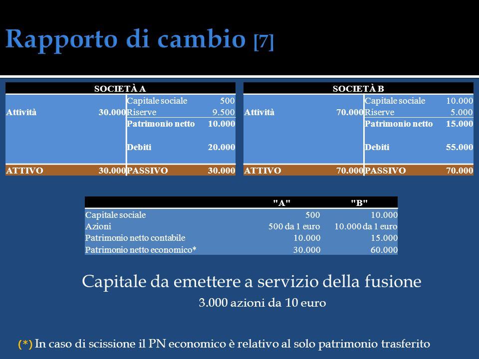 A fronte del trasferimento a C del patrimonio di A e di B - totale nella fusione, parziale nella scissione – C emette capitale sociale da attribuire a