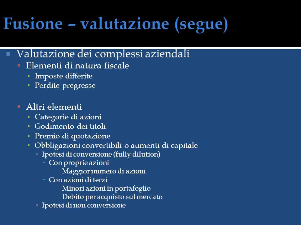 Valutazione dei complessi aziendali Valutazione relativa dei complessi aziendali Valore relativo delle stime Criteri uniformi di valutazione Medesimo