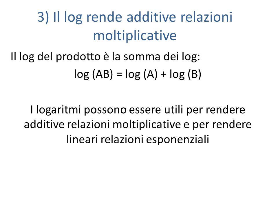 3) Il log rende additive relazioni moltiplicative Il log del prodotto è la somma dei log: log (AB) = log (A) + log (B) I logaritmi possono essere utili per rendere additive relazioni moltiplicative e per rendere lineari relazioni esponenziali