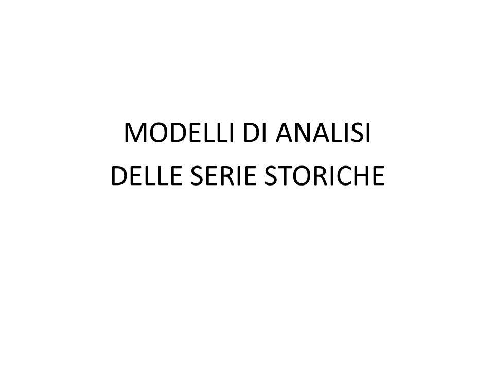 MODELLI DI ANALISI DELLE SERIE STORICHE