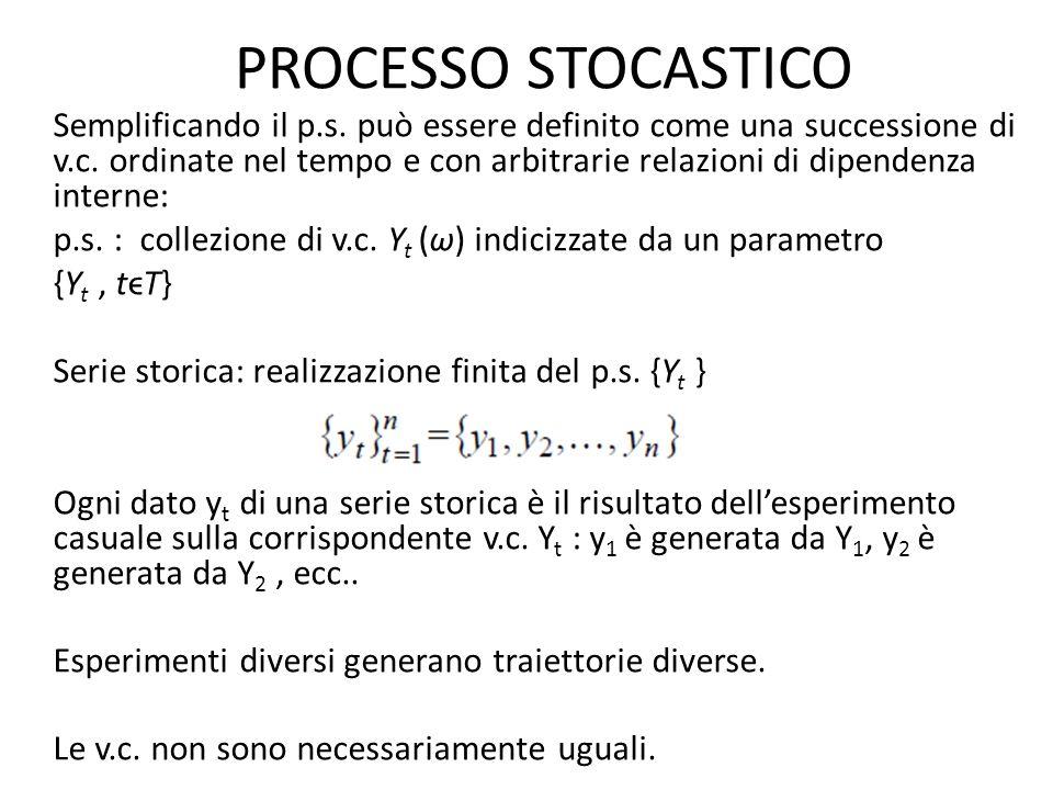 Semplificando il p.s.può essere definito come una successione di v.c.