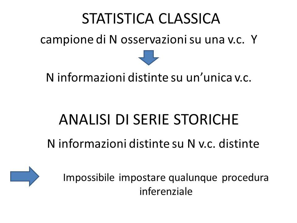 STATISTICA CLASSICA campione di N osservazioni su una v.c.