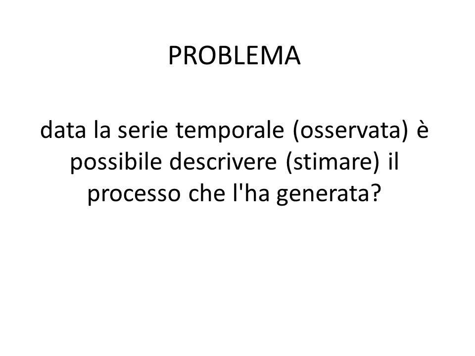 PROBLEMA data la serie temporale (osservata) è possibile descrivere (stimare) il processo che l ha generata?