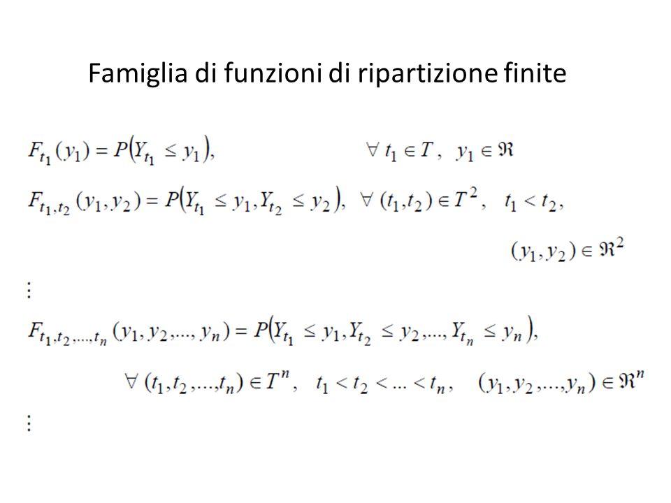 Famiglia di funzioni di ripartizione finite