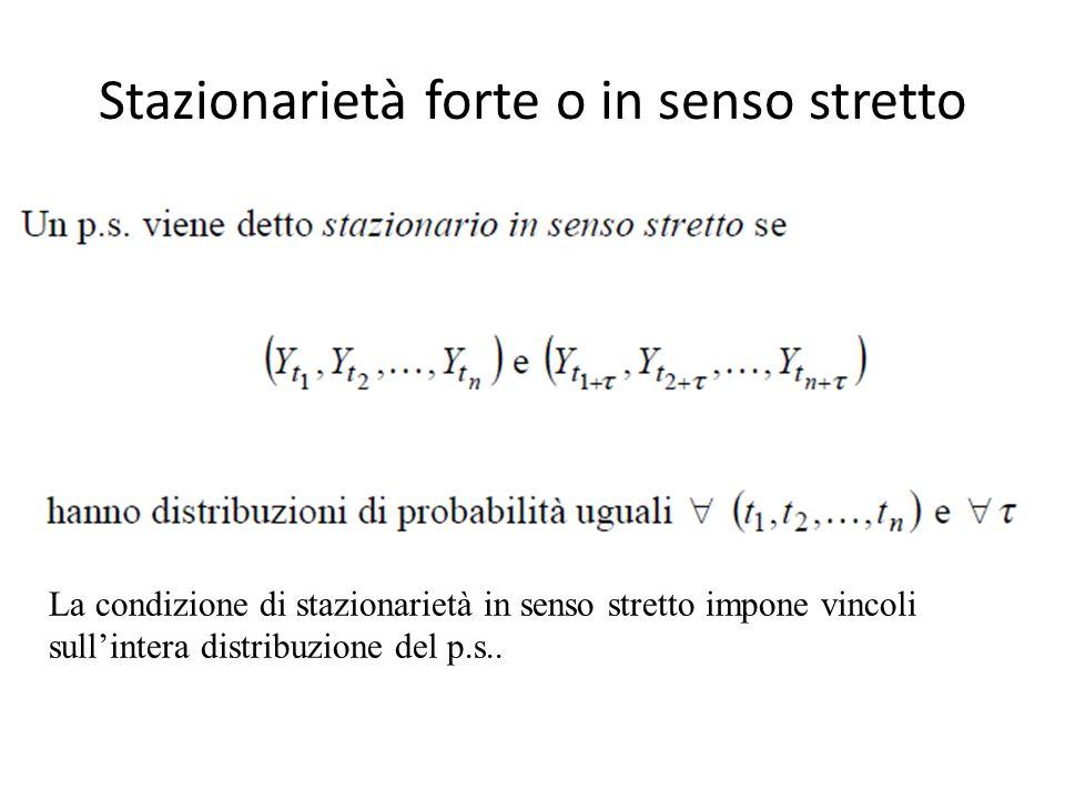 Stazionarietà forte o in senso stretto La condizione di stazionarietà in senso stretto impone vincoli sullintera distribuzione del p.s..