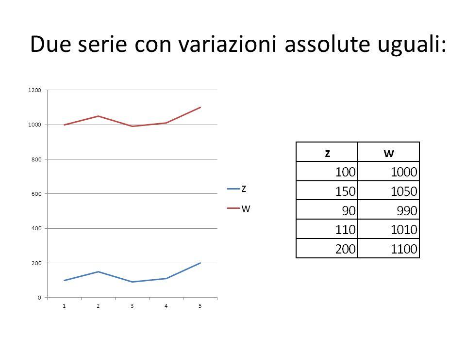 Due serie con variazioni assolute uguali: