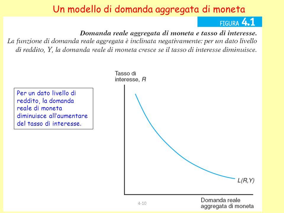 4-10 Un modello di domanda aggregata di moneta Per un dato livello di reddito, la domanda reale di moneta diminuisce allaumentare del tasso di interes