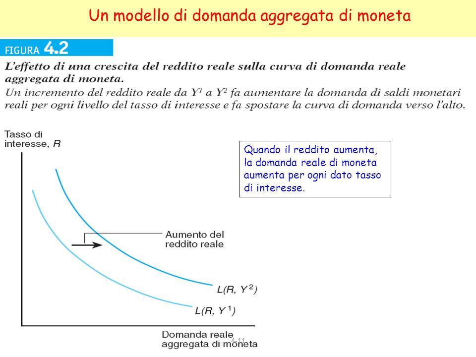 4-11 Quando il reddito aumenta, la domanda reale di moneta aumenta per ogni dato tasso di interesse. Un modello di domanda aggregata di moneta