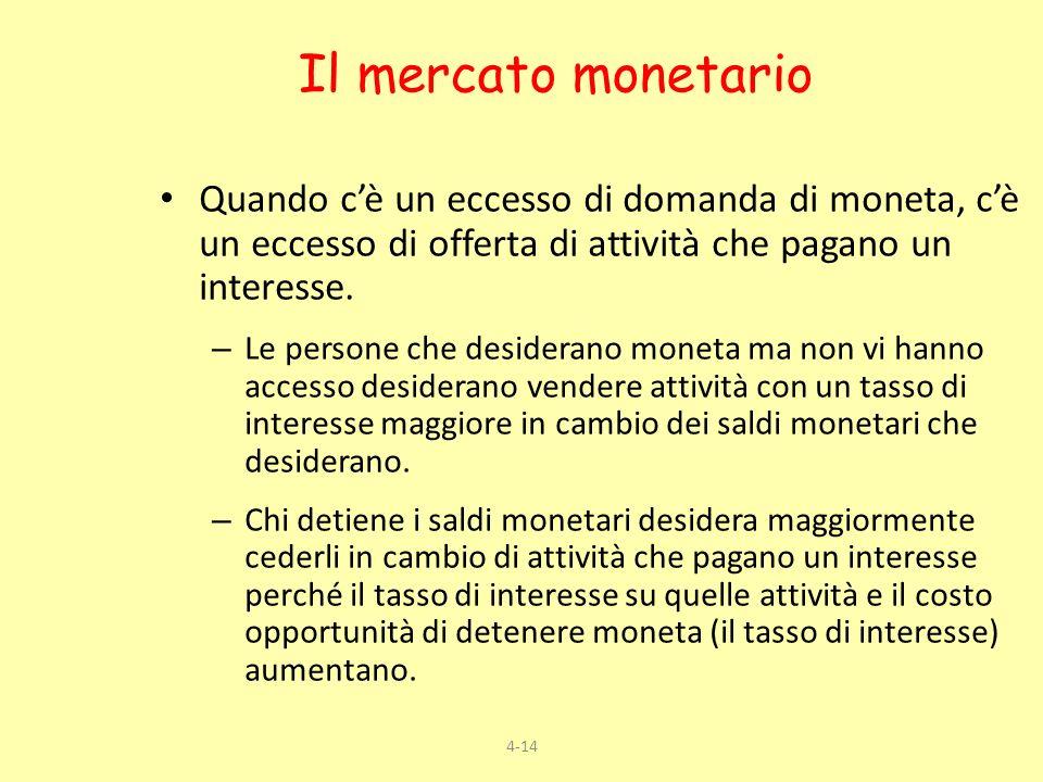 4-14 Quando cè un eccesso di domanda di moneta, cè un eccesso di offerta di attività che pagano un interesse. – Le persone che desiderano moneta ma no