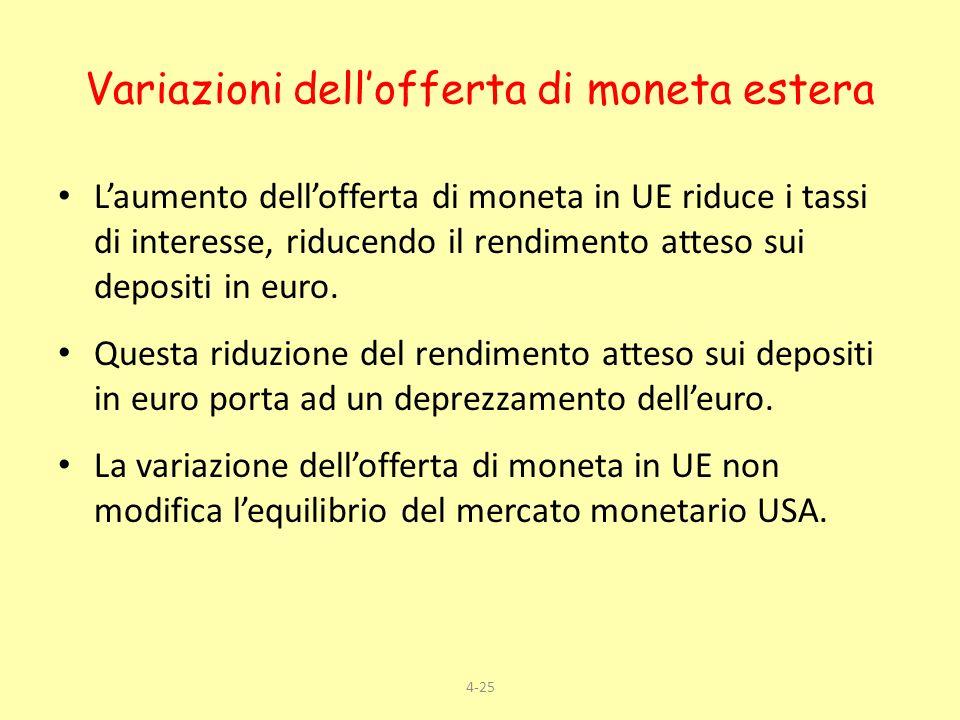 4-25 Variazioni dellofferta di moneta estera Laumento dellofferta di moneta in UE riduce i tassi di interesse, riducendo il rendimento atteso sui depo