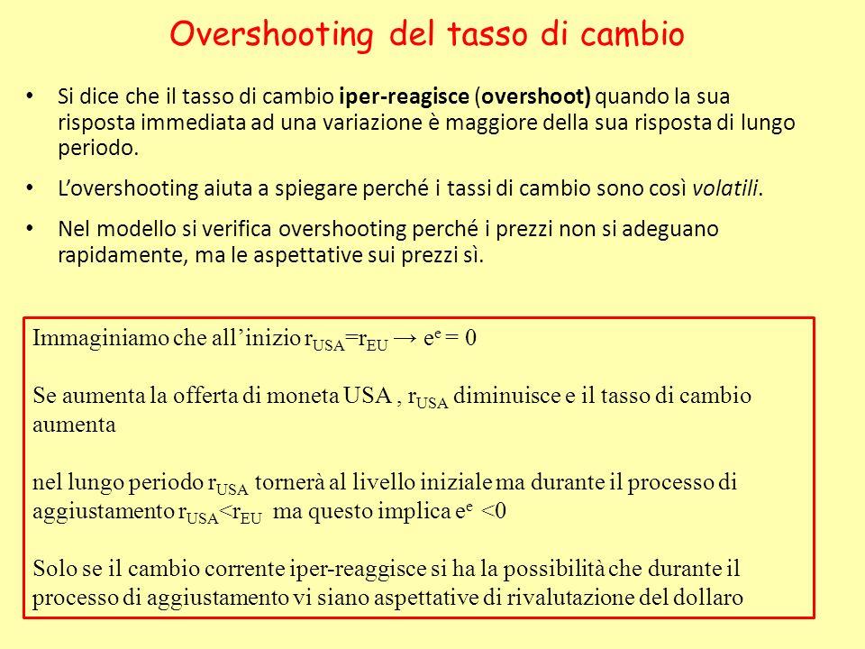 Overshooting del tasso di cambio Si dice che il tasso di cambio iper-reagisce (overshoot) quando la sua risposta immediata ad una variazione è maggior