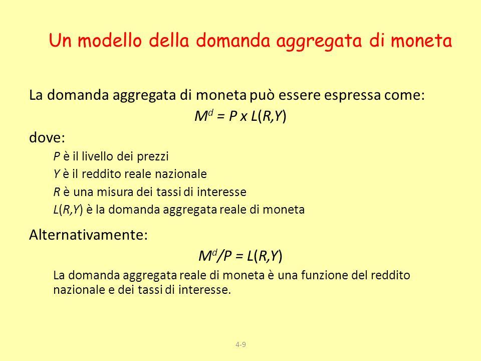 4-9 Un modello della domanda aggregata di moneta La domanda aggregata di moneta può essere espressa come: M d = P x L(R,Y) dove: P è il livello dei pr