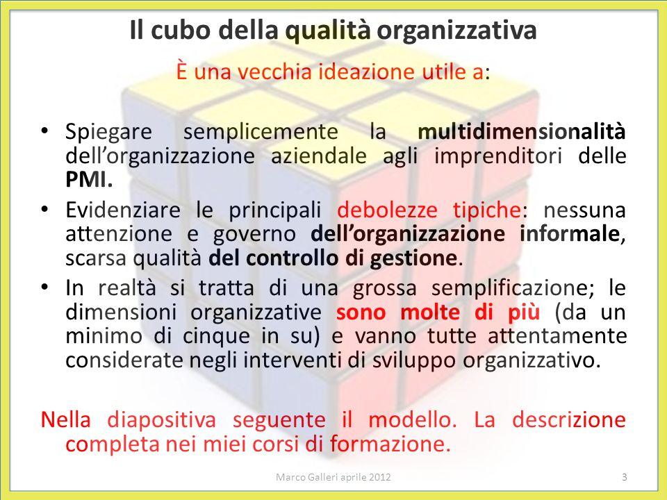 Il cubo della qualità organizzativa È una vecchia ideazione utile a: Spiegare semplicemente la multidimensionalità dellorganizzazione aziendale agli imprenditori delle PMI.