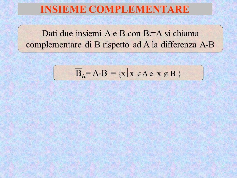 INSIEME COMPLEMENTARE B A = A-B = x x A e x B Dati due insiemi A e B con B A si chiama complementare di B rispetto ad A la differenza A-B