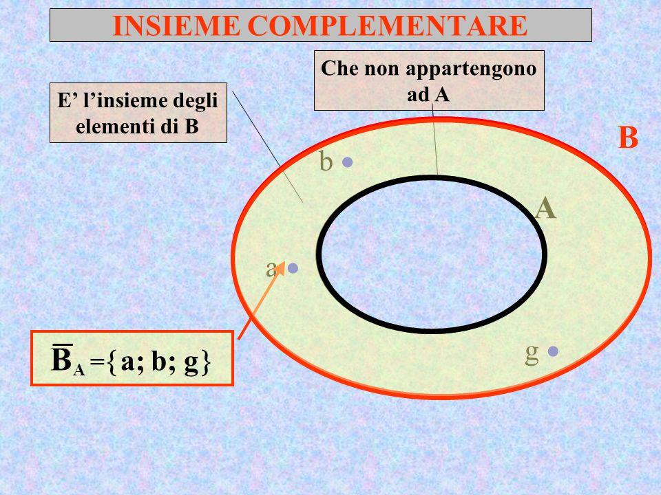 INSIEME COMPLEMENTARE A B a b c e f g d B A = a; b; g E linsieme degli elementi di B Che non appartengono ad A
