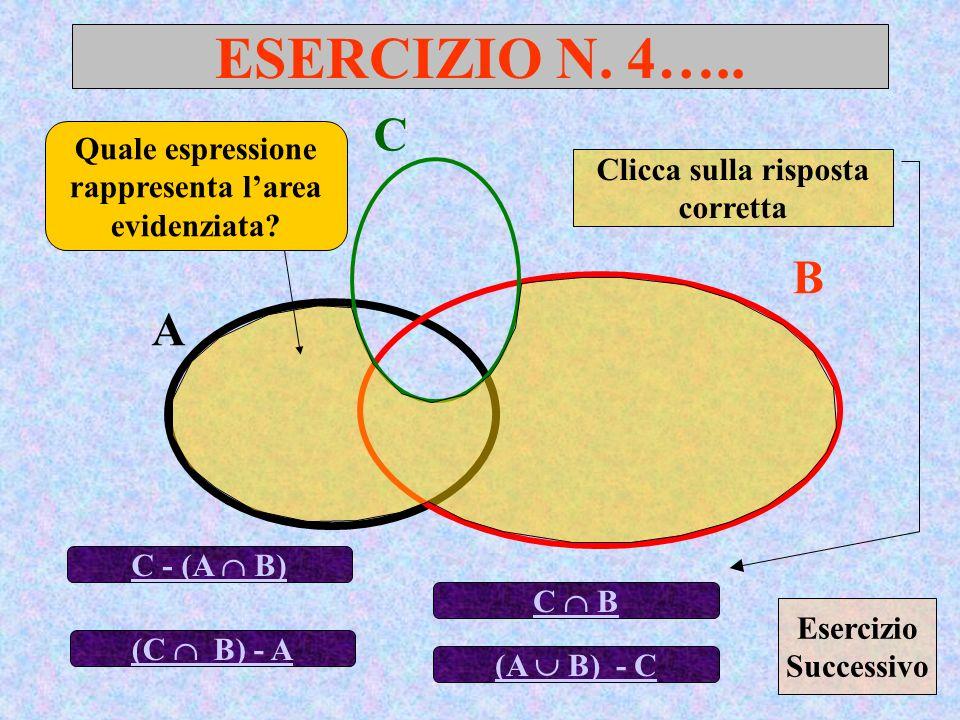 ESERCIZIO N. 4….. A B Quale espressione rappresenta larea evidenziata? C - (A B) C (C B) - A Clicca sulla risposta corretta C B (A B) - C Esercizio Su
