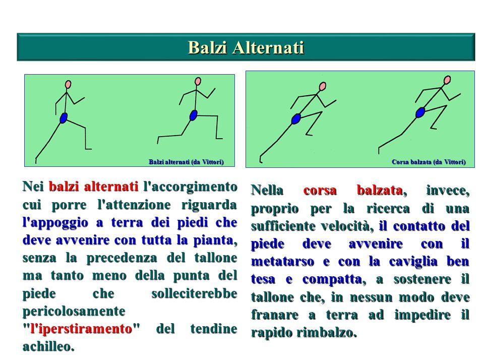 Balzi alternati (da Vittori) Nei balzi alternati l'accorgimento cui porre l'attenzione riguarda l'appoggio a terra dei piedi che deve avvenire con tut