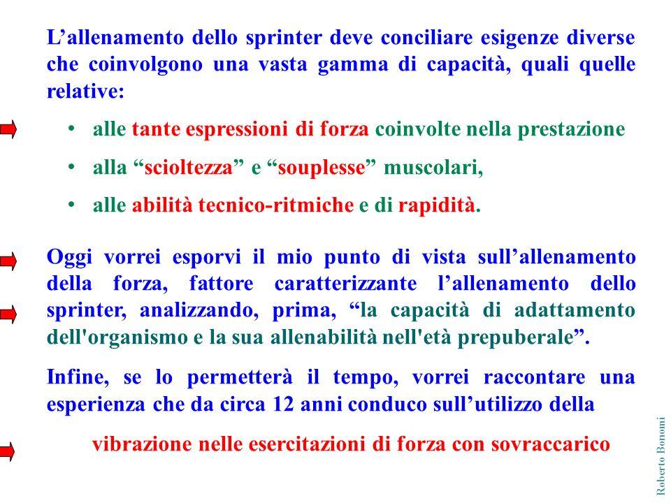 Roberto Bonomi 1.Multibalzi orizzontali, con ritmica alternata.